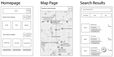 Low Fidelity Wireframe for a mobile app
